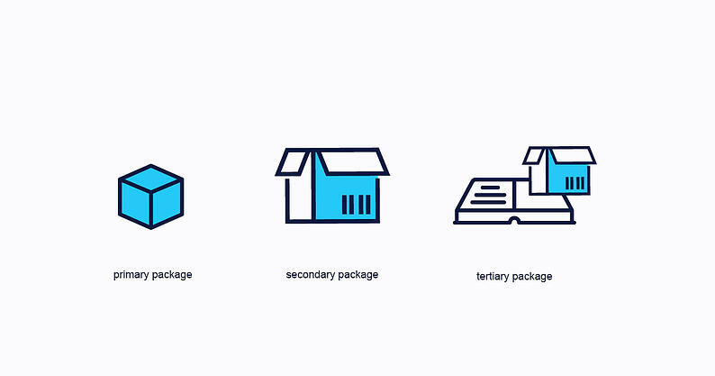 packages-FDA